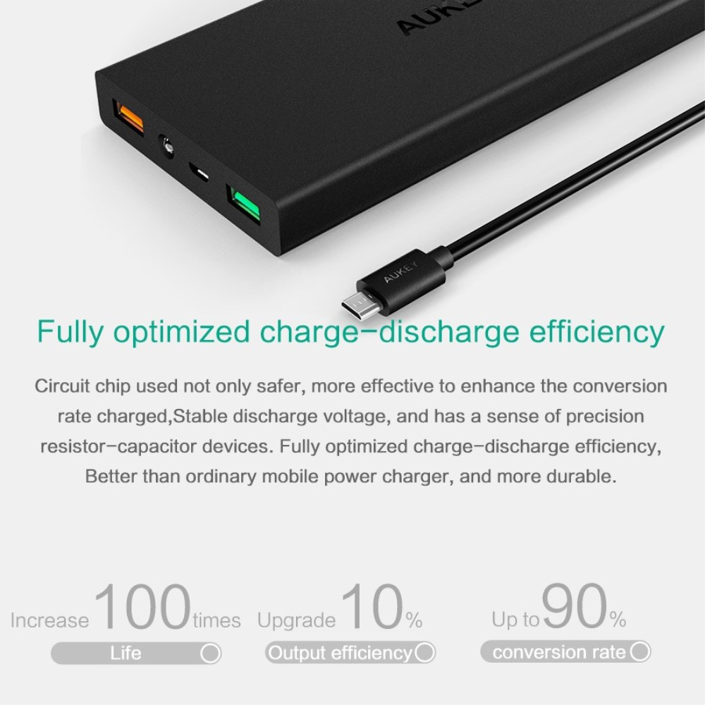Aukey Qualcomm Certified 16000 mAh Quick Charge Powerbank 3.0