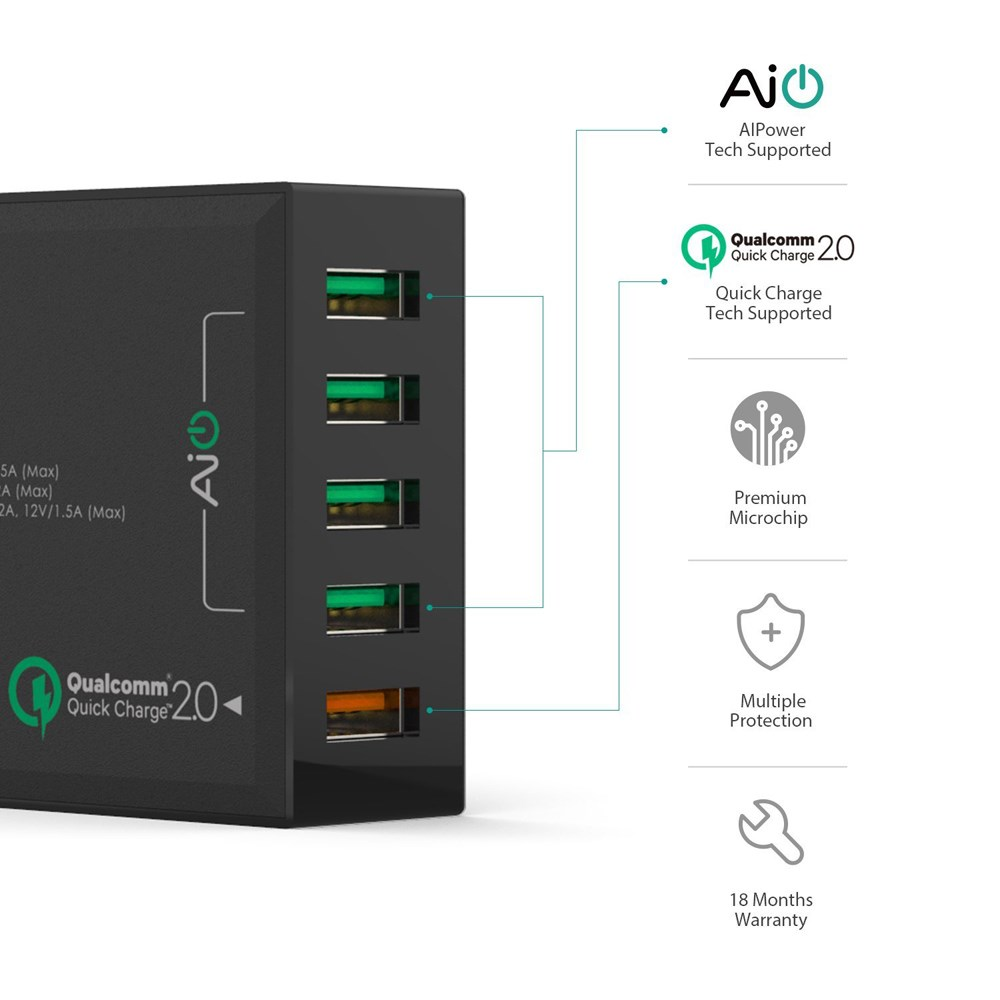 Aukey